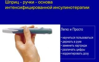 Шприц-ручка для Инсулина что это такое